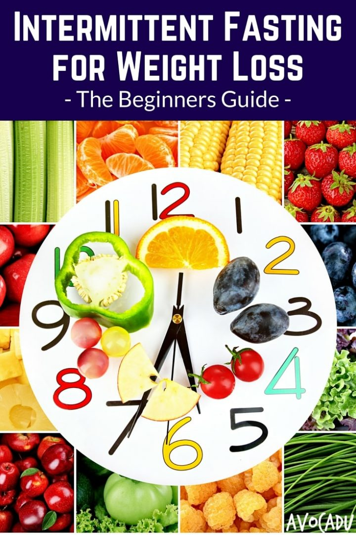 How to Use Intermittent Fasting for Weight Loss   Fasting to Lose Weight   Diet Plans to Lose Weight   Avocadu.com
