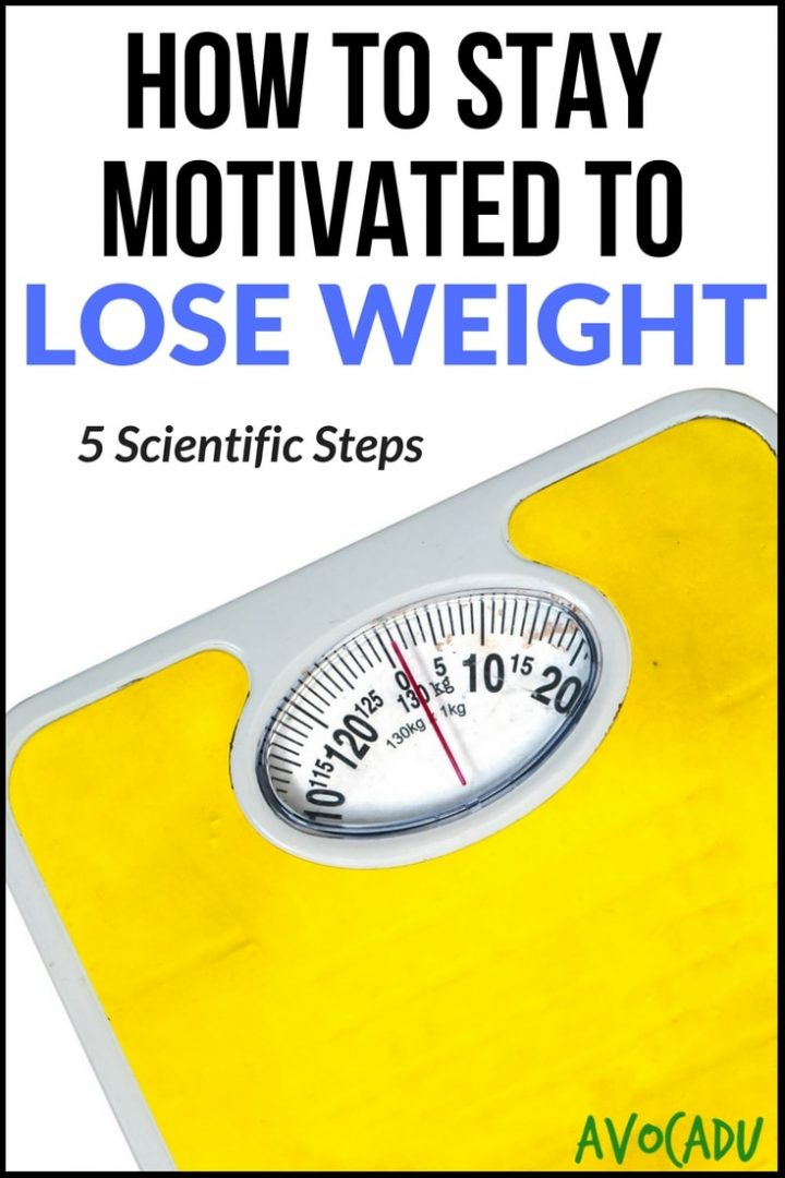 How to Stay Motivated to Lose Weight | Healthy Weight Loss | Avocadu.com