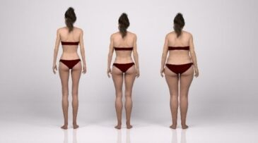 Metabolic ID Body Types
