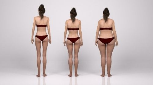 How Your Metabolic ID Body Type Affects Weight Loss